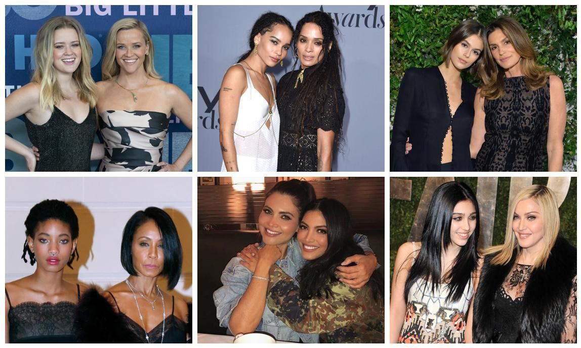 Celebrities with Famous Parents and Their Similarities